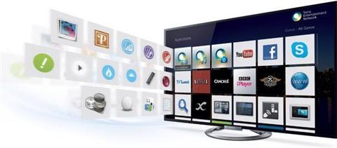 5 chiếc tivi Sony được quan tâm nhất hiện nay
