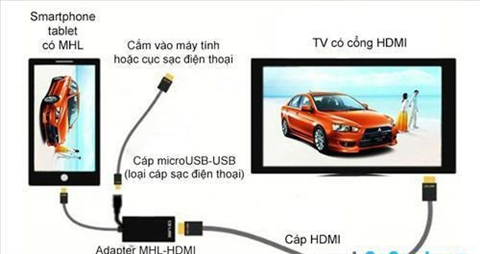 Đánh giá tivi LED Sharp LC-24LE155M