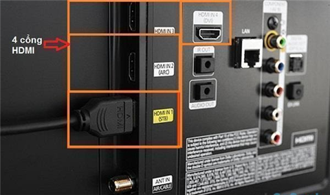 Phân biệt các loại cổng HDMI trên tivi